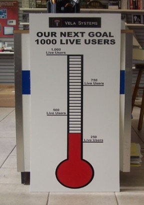 single goal thermometer111