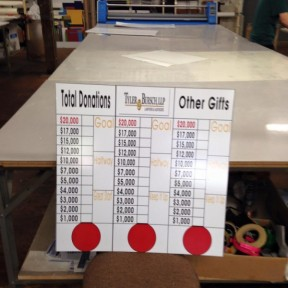 triple goal thermometers